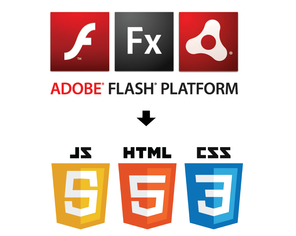 Flex To HTML5 Conversion